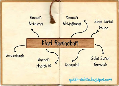 Diari Ramadhan