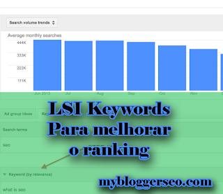 melhore-seu-ranking-com-lsi-keywords