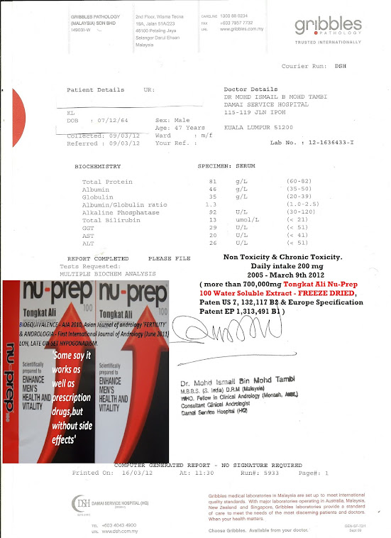 Daily 200mg(2007-2012)Nu-Prep100 US,EUpatent LFT results-Gribbles Pathology Trusted Internationally