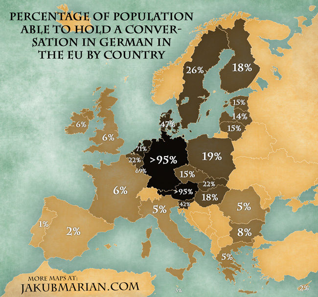 Percentage of population able to hold a conversation in German in the EU by country