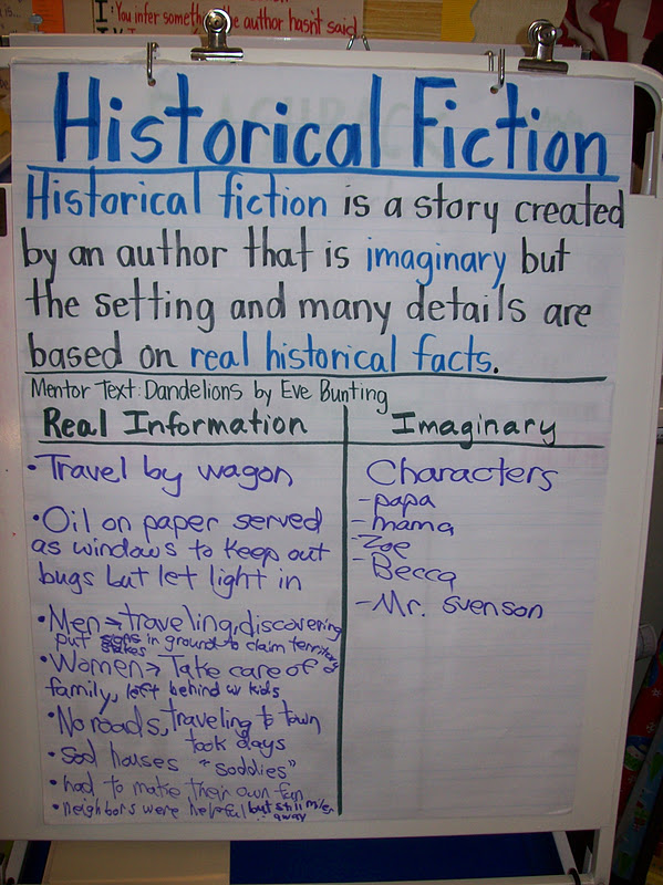realistic fiction essay Writing: realistic fiction learn about realistic fiction, a genre of writing that has situations that could occur in real life these sites include lists of books.
