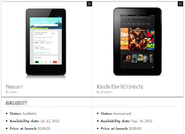 Amazon Kindle Fire HD VS Google Nexus 7