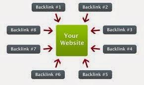 الدرس التالت : الروابط الخارجية backlinks off page