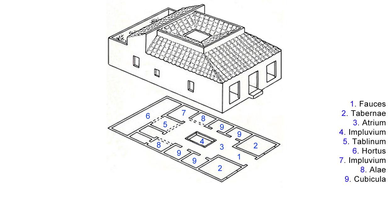 Ipat2013 alessandraguglielmo grupoa la casa romana - La casa romana ...