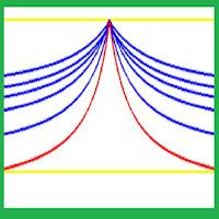 Resultado de imagem para retas paralelas que se encontram