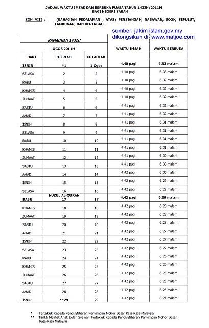 Jadual Waktu Berbuka Puasa Dan Imsak Tahun 1432H / 2011M