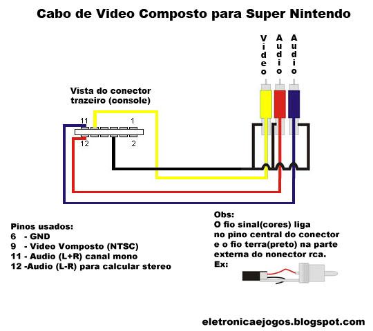 Eletronica E Jogos Cabo De Audio E Video Para Super Nintendo