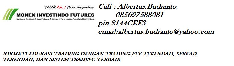 cara daftar monex ; daftar monex ; monex ;Fee rendah ; trading online ; emas online ; low spread