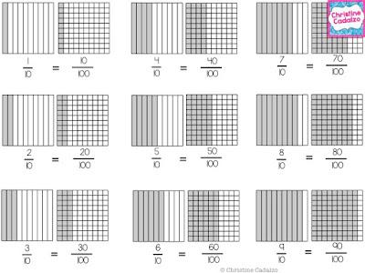 place value of decimals worksheet