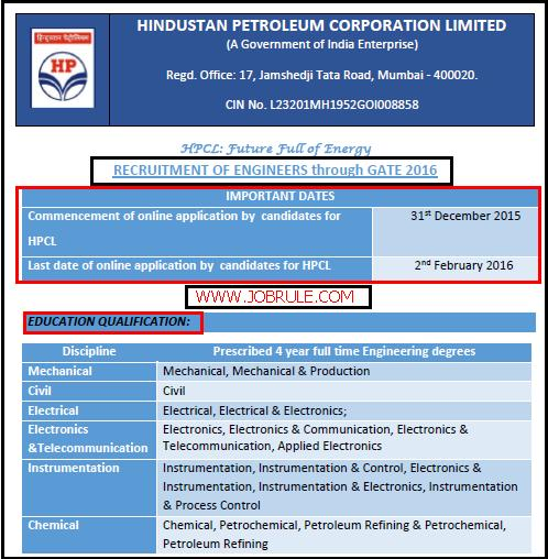HPCL Engineer Recruitment Through GATE 2016