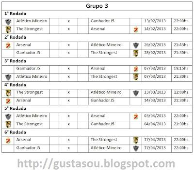 Datas com os jogos do grupo 3 da Libertadores 2013.