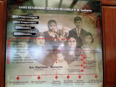 Silsilah keluarga Soeharto