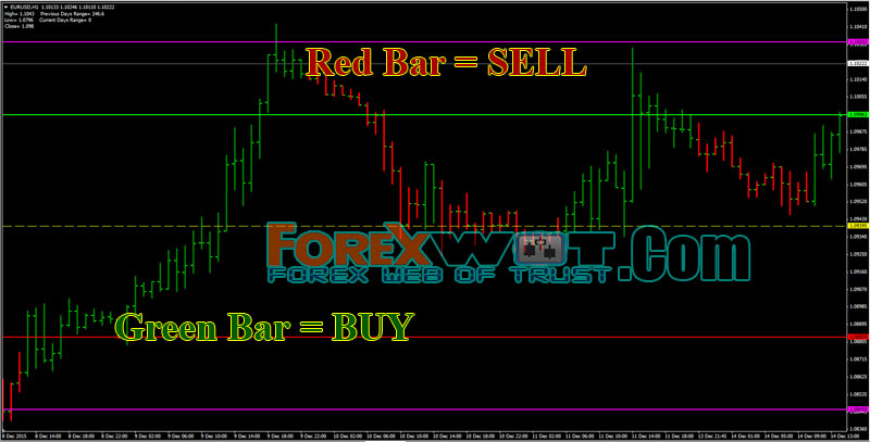 Paint bar forex