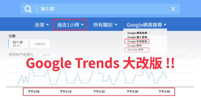 Google Trends搜尋趨勢大改版:加入即時趨勢分析!