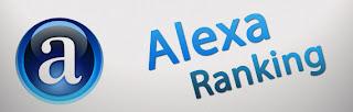 Apa itu Alexa Rank, dan Cara Memasang Widget Alexa Rank Di blog