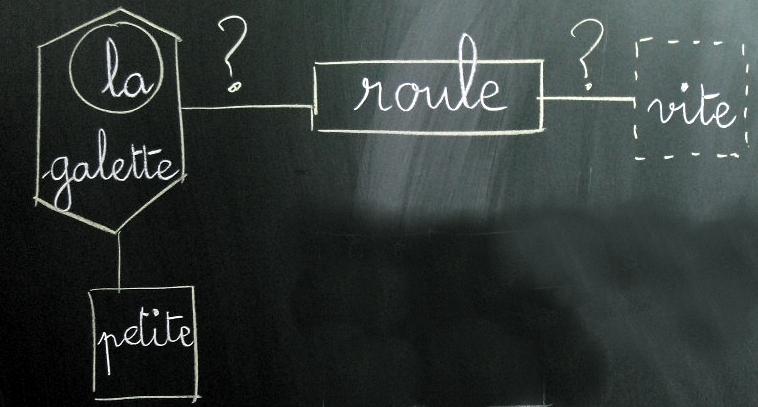 cole r f rences analyse grammaticale au cp par jean pierre picandet. Black Bedroom Furniture Sets. Home Design Ideas
