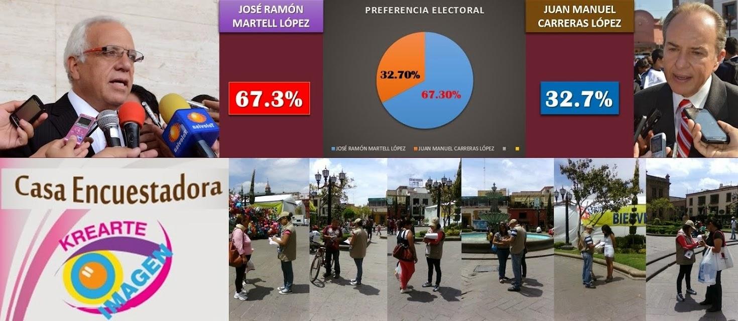 ASÍ VAN LOS PRE - CANDIDATOS DEL PARTIDO REVOLUCIONARIO INSTITUCIONAL (PRI).