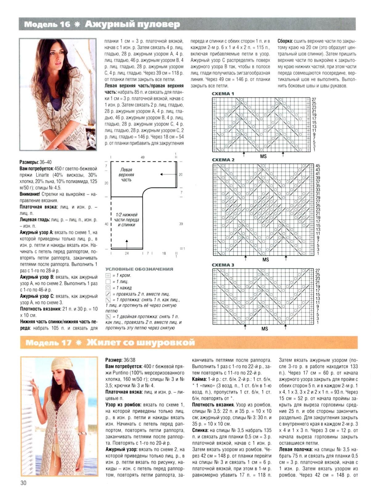 Вязанная мода схемы на все модели спицами