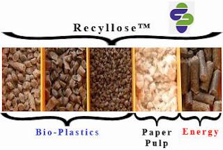 Recyllose™
