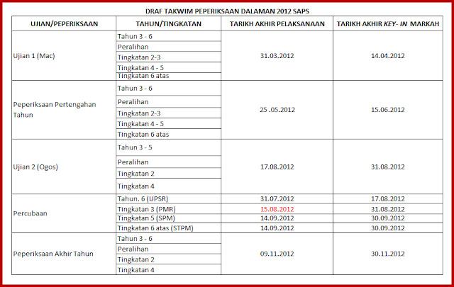 Draf Takwim Peperiksaan Dalaman 2012 SAPS
