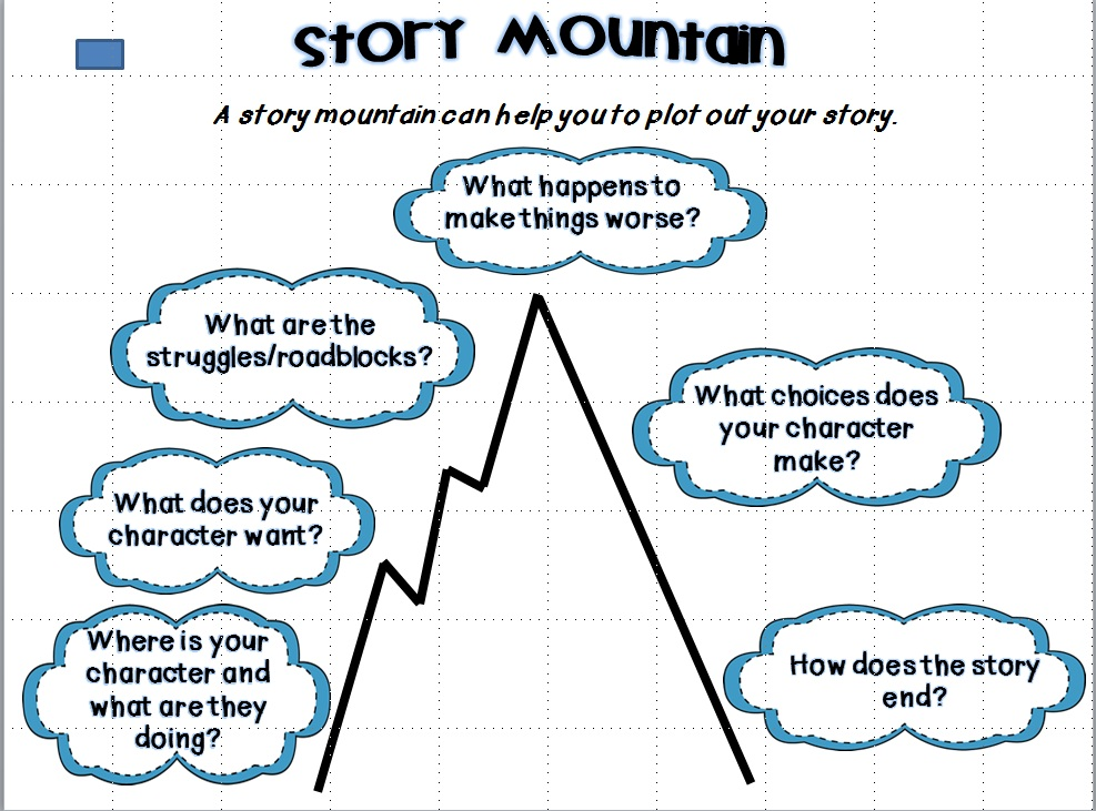 Impertinent image for story mountain printable