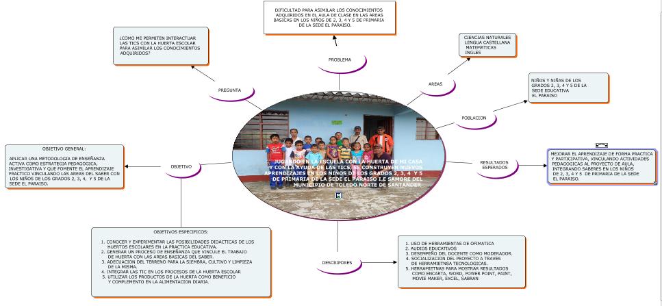 importancia constitucion politica colombia: