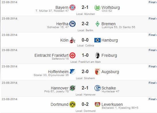 Jogos Campeonato Alemão 2014/15
