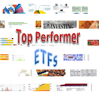 Top Performer ETFs logo