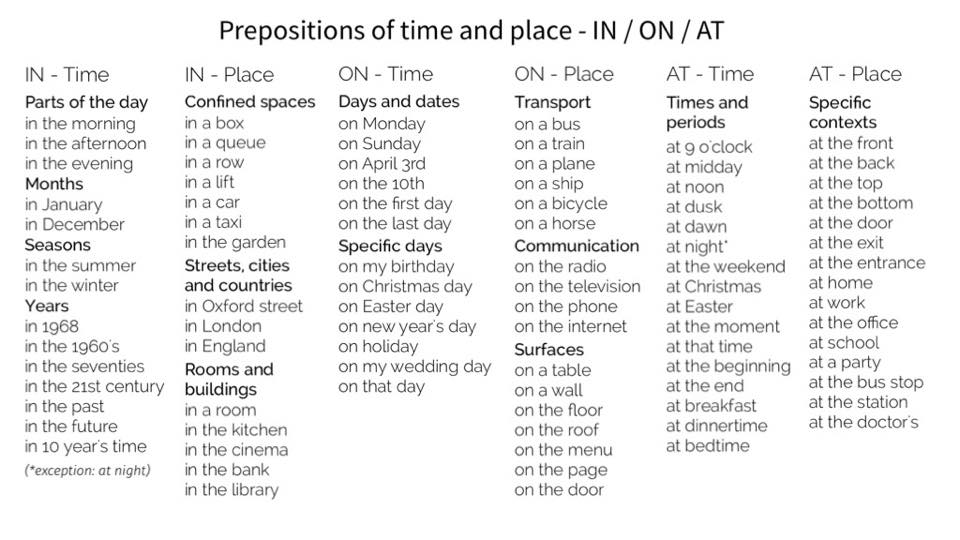 esl prepositions of time exercises pdf