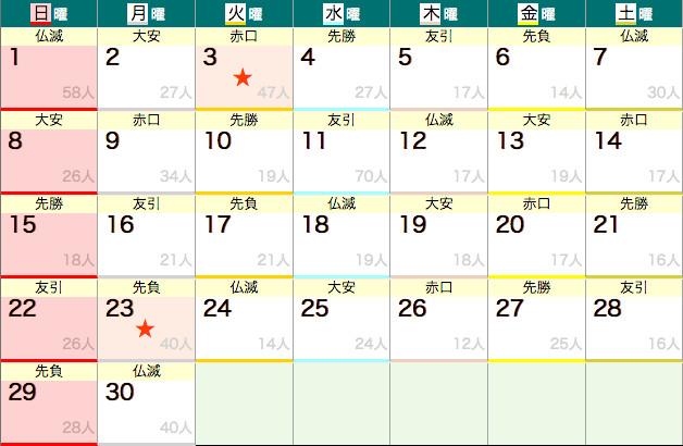 Kalendarz miesiaca z podziałem na dni, ukazujący liczbę postaci z anime obchodzących urodziny wybranego dnia