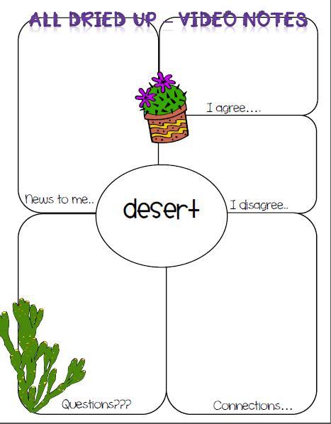 Little Apple Teacher: Science ~ Environments Unit