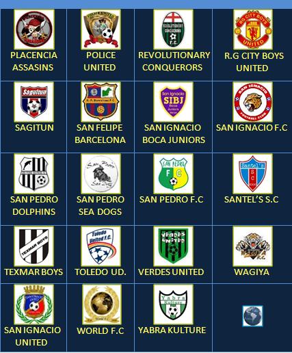 Imagenes De Insignias De Equipos De Futbol - Los 10 escudos de clubes más pintorescos (FOTOS)