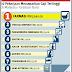 10 pekerjaan tawar gaji paling tinggi di Malaysia