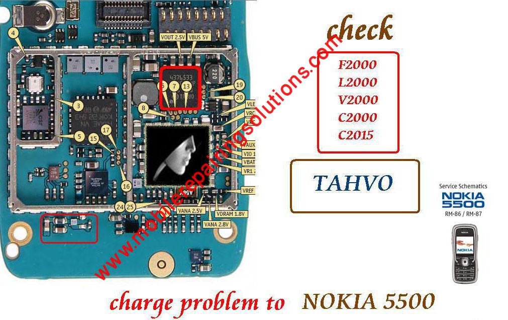 Not Charging 6300, Not Charging Problem Nokia 5500 Not Charging, Nokia