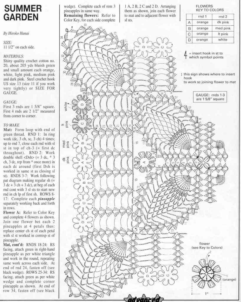 Crochet Patterns Diagram : CouchCrochetCrumbs/Anatolian Collections: Crochet Doily Patterns!!