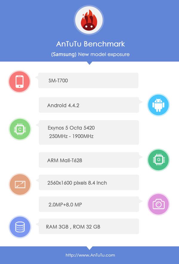 Samsung SM-T700 AnTuTu