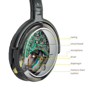 the pc tech gadget and headphone hub difference between passive and active noise cancellation. Black Bedroom Furniture Sets. Home Design Ideas