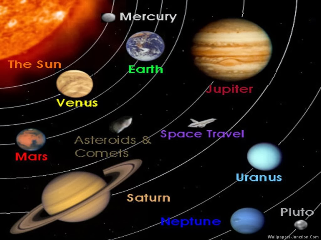 solar system of 3 d-#49