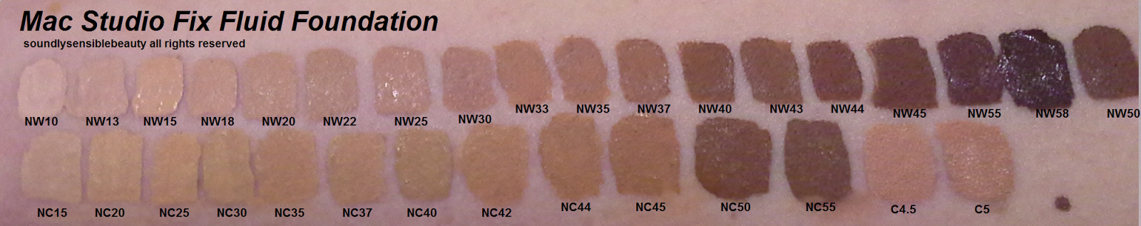 Mac Studio Fix Fluid Foundation; Review & Swatches of Shades; NW10, NW13, NW15, NW18, NW20, NW22, NW25, NW30, NW33, NW35, NW37, NW40, NW43, NW45, NW55, NW58, NW50,NC15, NC20, NC25, NC30, NC35, NC37, NC42, NC44, NC45, NC50, NC55, C4.5, C5