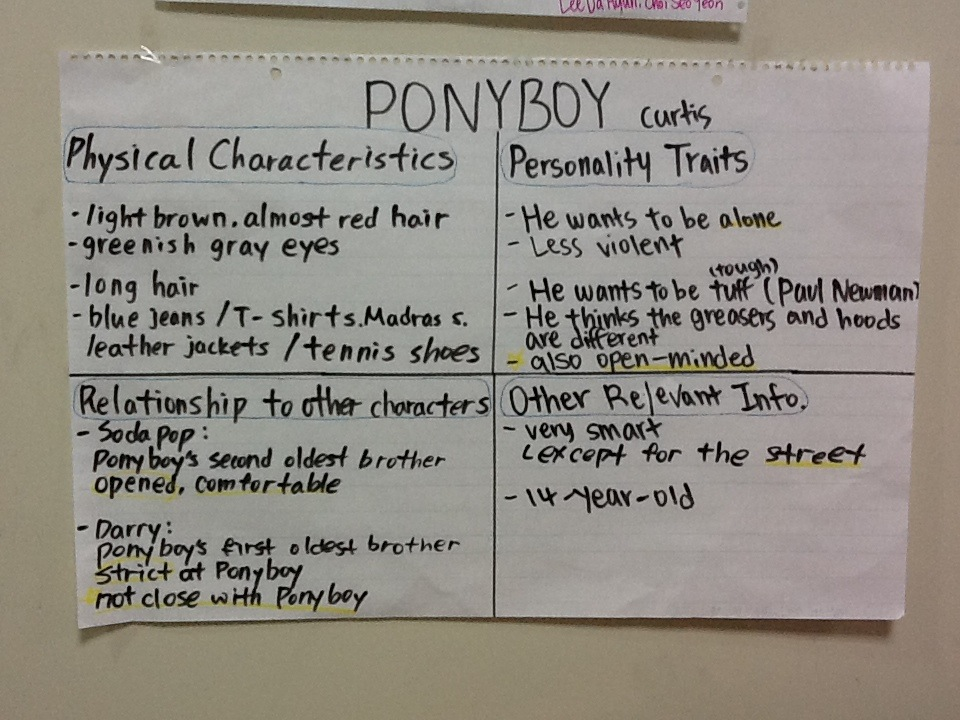 character analysis of ponyboy and johnny in the outsiders by s e hinton Johnny cade was a greaser, one of the three deuteragonists of the outsiders, and a member of the gang johnny was smaller ponyboy stay gold — johnny's last.