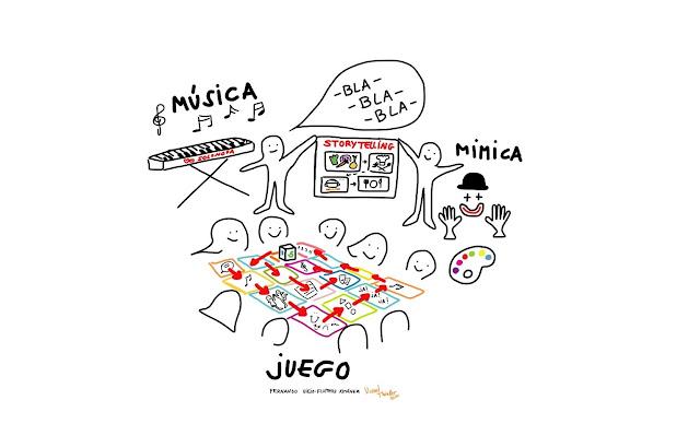 JUEGO, MÚSICA, STORYTELLING