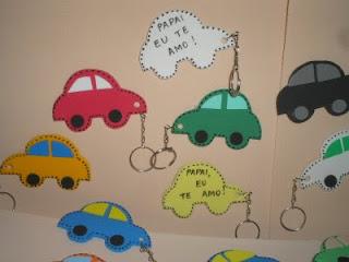 Idéias de Lembrancinhas para o Dia dos Pais