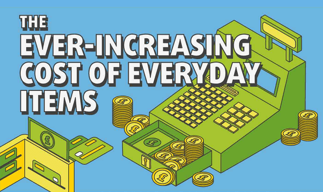 The Ever-Increasing Costs of Everyday Items