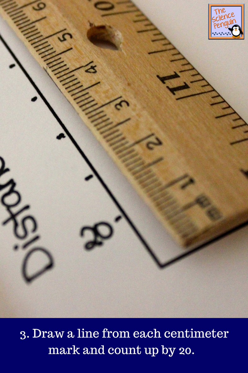 Drawing Lines Using A Ruler Ks : Time to teach better bar graphs — the science penguin