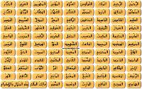 Makna 99 Asmaul Husna dan Keutamaannya