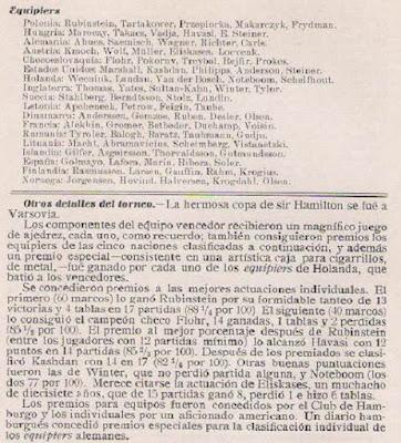 Artículo del Dr. Carlos Rodríguez Lafora sobre la III Olimpíada de Ajedrez Hamburgo (4)