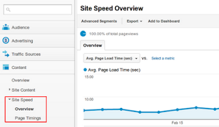 New Google Analytics Site Speed report
