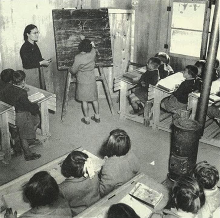 Αποτέλεσμα εικόνας για σχολεια παλια