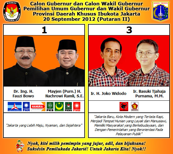 Cagub-Cawagub DKI Jakarta Putaran II