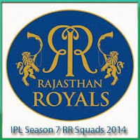 IPL Season 7 Rajasthan Royals Squads Profile and Squads Logo Rajasthan Royals IPL 7 Scorecards